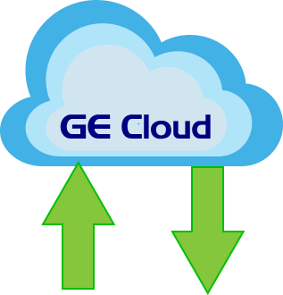 GE Cloud