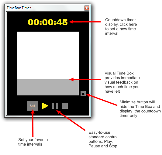 Time Box Timer